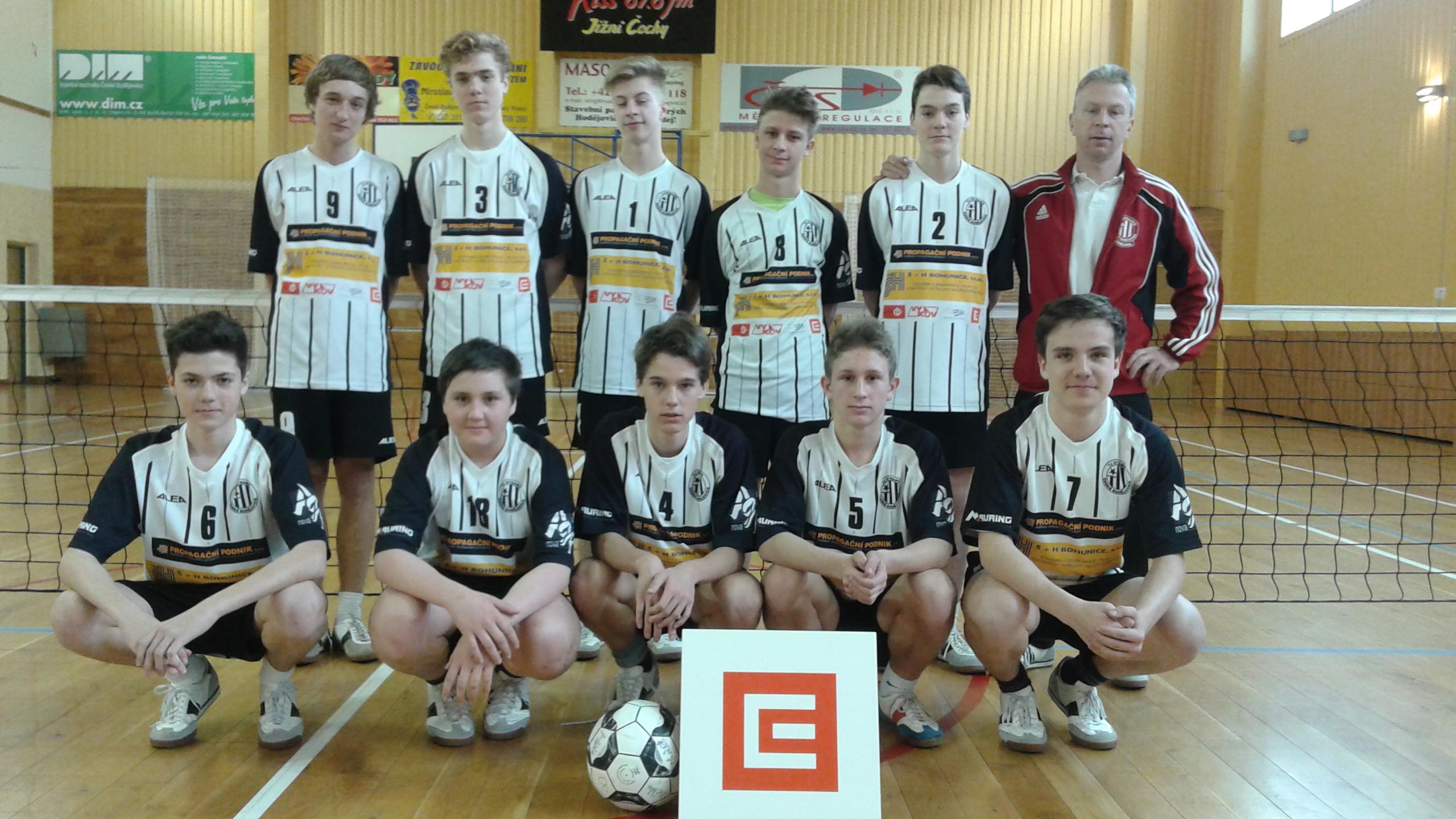 Dynamo ČB ČEZ